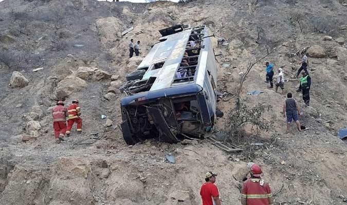 Los hinchas fallecieron en una accidente automovilístico/ Foto Cortesía